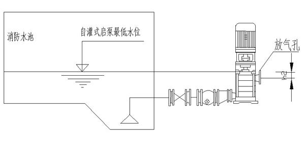 消防水泵自灌式吸水水池水位要求